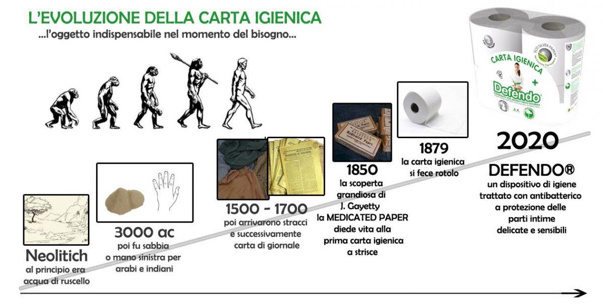 EVOLUZIONE-DELLA-CARTA-IGIENICA-ECO-SILVER-PAPER-1-1200x607.jpg
