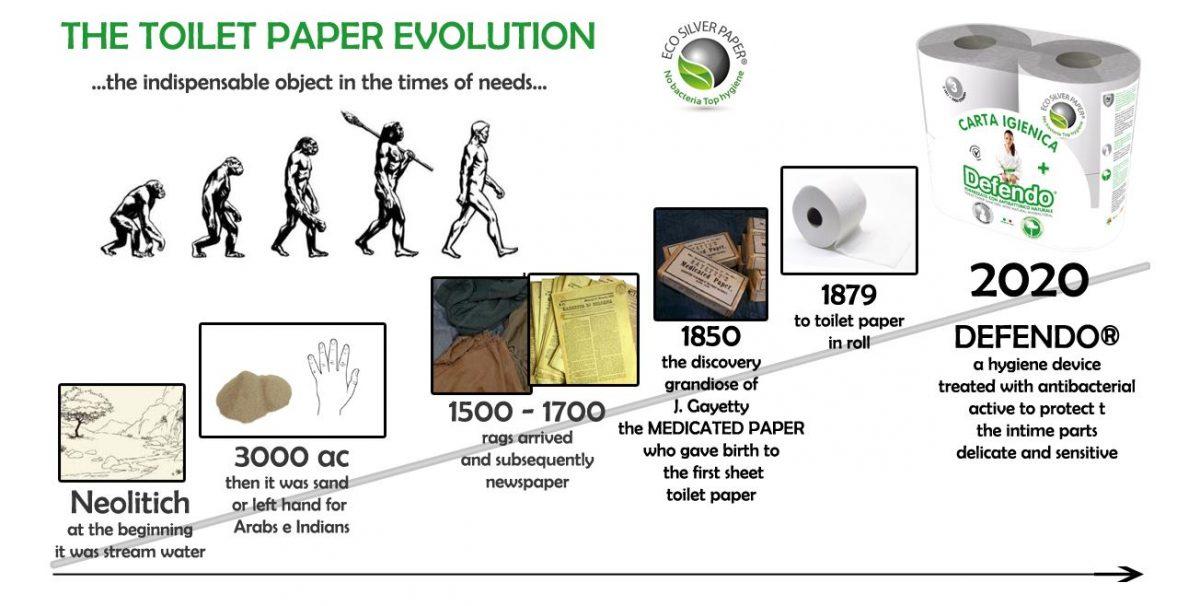 TOILET-PAPER-EVOLUTION-ECO-SILVER-PAPER-1200x606.jpg
