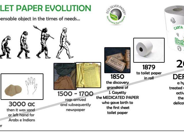 https://www.ecosilverpaper.com/wp-content/uploads/2020/10/TOILET-PAPER-EVOLUTION-ECO-SILVER-PAPER-640x480.jpg